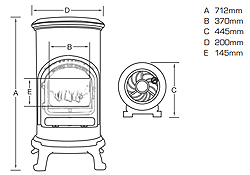 Fire Diagram